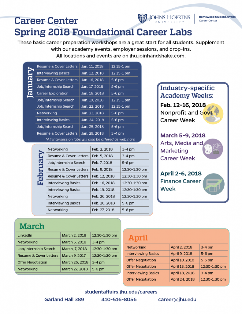 spring schedule for foundational labs, downloadable--all dates on Handshake