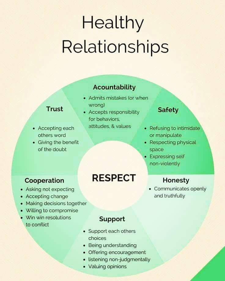 the role of peer relationships According to developmental research, peer relationships serve a positive function in children's, adolescents', and adults' lives we expected that peer relationships would also benefit.