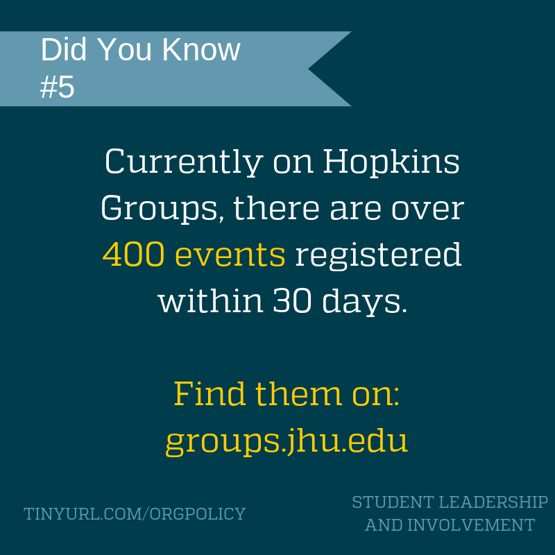 Registered Events